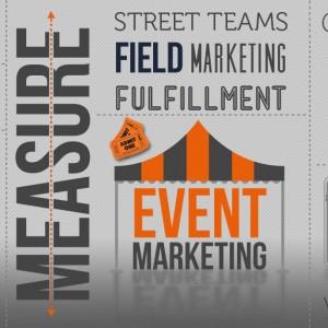 Retailcomm - Event Planner in Dallas, Texas